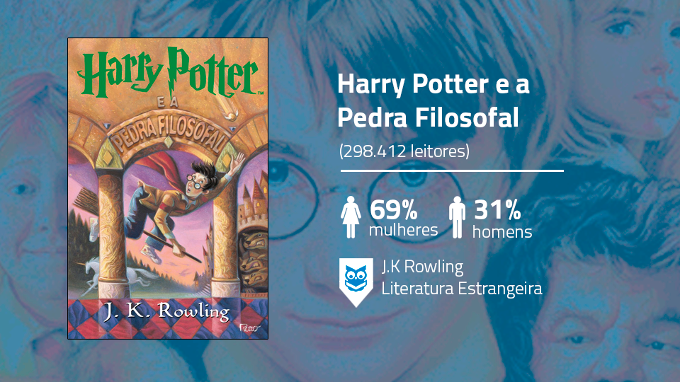Top-5-Maio---Harry-Potter-e-a-Pedra-Filosofal2