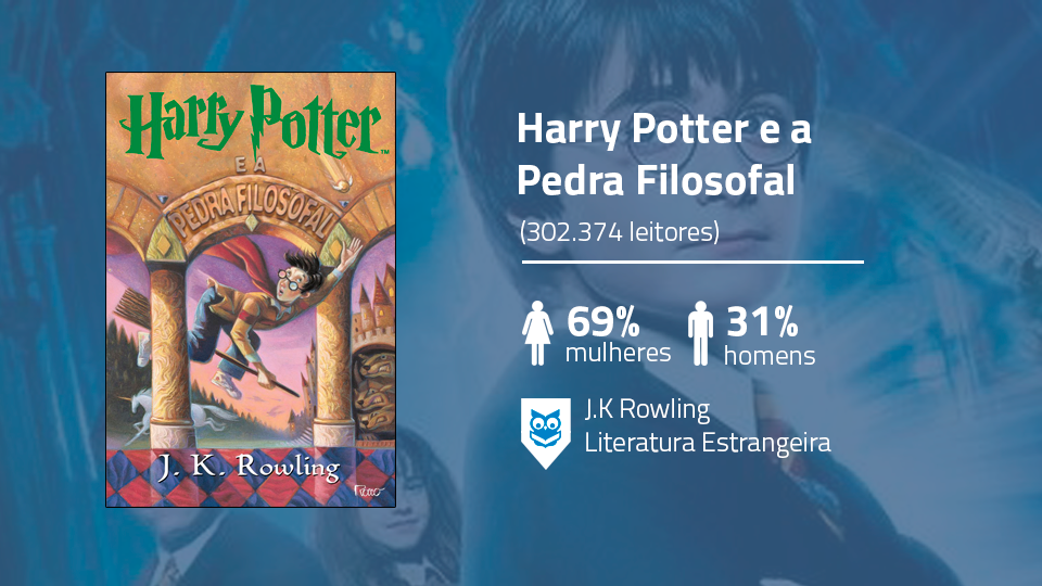 2---Harry-Potter-e-a-Pedra-Filosofal